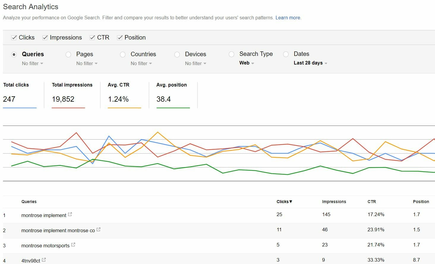 search-console-search-analytics
