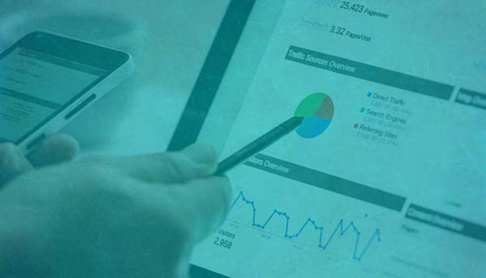 AdWords tracking success